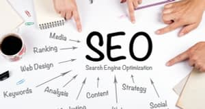 Protect Yourself Against Negative SEO