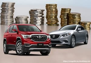All About Car Financing Loans